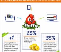 每日观察:关注跨平台游戏玩家盈利性及留存率(7.23)