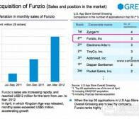 每日观察:关注Funzio在GREE美国业务收益所占比重(8.18)