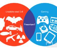 免费增值游戏是否应该接受法律监管?