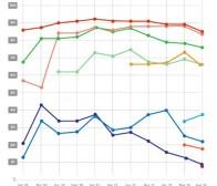 每日观察:关注开发者对HTML5支持率走低(9.26)