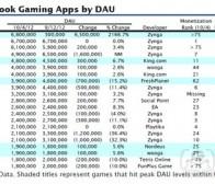 每日观察:关注9月份手机与社交游戏市场表现(10.9)