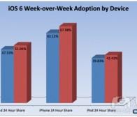 每日观察:关注iPad Mini规格及售价等消息(10.15)