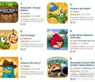 分析谷歌与亚马逊应用商店游戏排行榜的异同