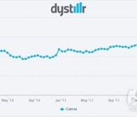 小型游戏开发商如何在Facebook平台取胜?