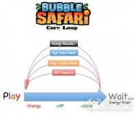 分析《Bubble Safari》游戏盈利机制设计
