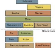 分享制作JRPG游戏状态和战斗系统的方法