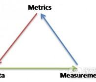 游戏开发者不应高估数据指标的作用