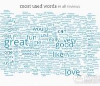 分析苹果应用评价中出现频率最高的词汇
