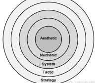 解析引导玩家理解游戏交互性的6个层次