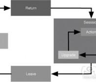列举游戏吸引玩家的返回触发器类型