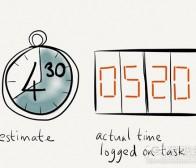 开发团队如何做出合理的时间估算