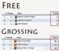 对比分析App Store免费VS营收榜单的区别