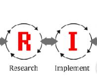 """分析游戏系统的""""GRIP""""设计流程"""