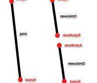 如何创造一款类似《割绳子》的游戏(二)