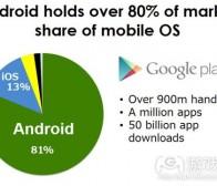 分析Android与亚洲手机游戏市场机遇
