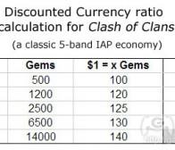 分析2013年主流F2P游戏的IAP经济趋势