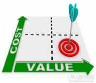 列举2014年5个重要vs不重要的移动营销指标