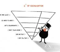 分析游戏玩家社交化的6个程度