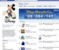 社交战略:迪士尼的facebook页面粉丝数达到6906万
