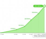 每日观察:关注App Store退款政策及LINE用户增长(4.4)