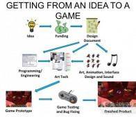 Matt Powers分享一个游戏理念并探讨其可行性