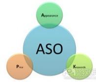 针对iTunes和Google Play的ASO优化建议