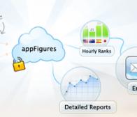 appFigures观察:苹果App Store前100名应用三天排名异常