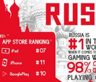 每日观察:关注俄罗斯游戏市场规模等消息(7.4)