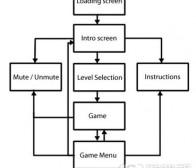 如何编写一份最有效的游戏设计文件
