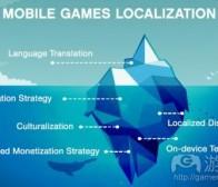 从六个层面阐述游戏国际化发行遇到的问题