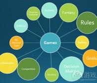 从系统性层面来解构游戏的设计制作