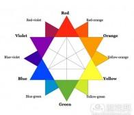 万字长文,针对设计师解析的色彩理论(百张图例)