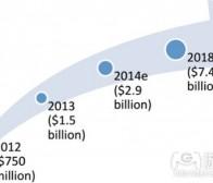 西方游戏公司该如何进军中国手机游戏市场