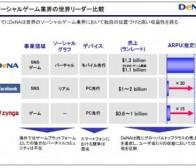 asiajin消息:日本DeNA公司CEO介绍企业发展成就及愿景