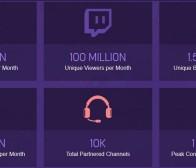每日观察:关注Twitch月独立访客突破1亿2.02