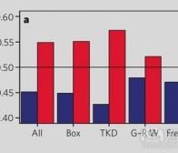 红色vs蓝色:谈颜色选择对游戏竞技结果的可能影响