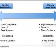 有效分清并执行迭代设计与计划设计