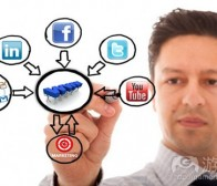 关于用户获取和归类:获取和市场营销的新时代(二)