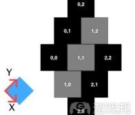 基于组块设计执行开放世界等距游戏引擎