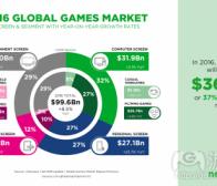 每日观察:关注中国iOS游戏市场排名第二和Gameloft裁员 4.26