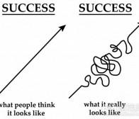 获得一次成功后所带来的不可预期的焦虑