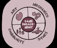 帮助你创造真正吸引人的游戏的5大元素