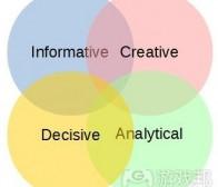 开发者总结的成功游戏工作室的七个鲜明特征