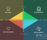 F2P游戏中的商业植入和用户体验之间的平衡处理
