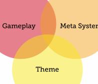 以Methesda Pinball为例看新混合型F2P手游表现