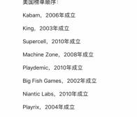 残酷现状:移动游戏市场在资历开发者和精准老产品的手里